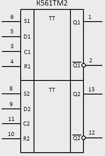 Распиновка К561ТМ2