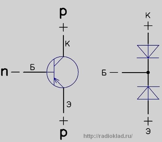 p-n-p транзистор